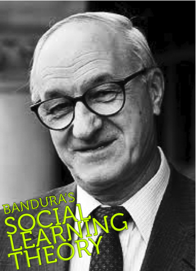albert bandura u2019s social learning theory